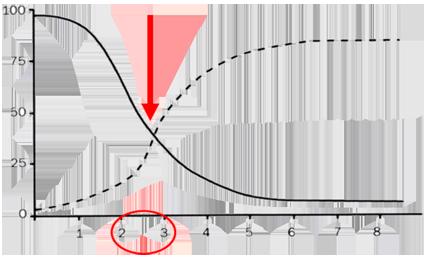 grafico010
